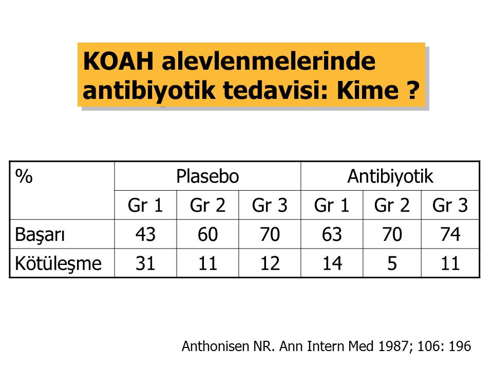 KOAH alevlenmelerinde antibiyotik tedavisi: Kime