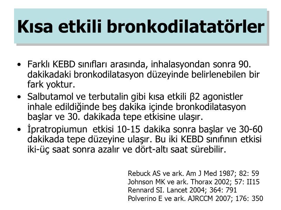 Kısa etkili bronkodilatatörler