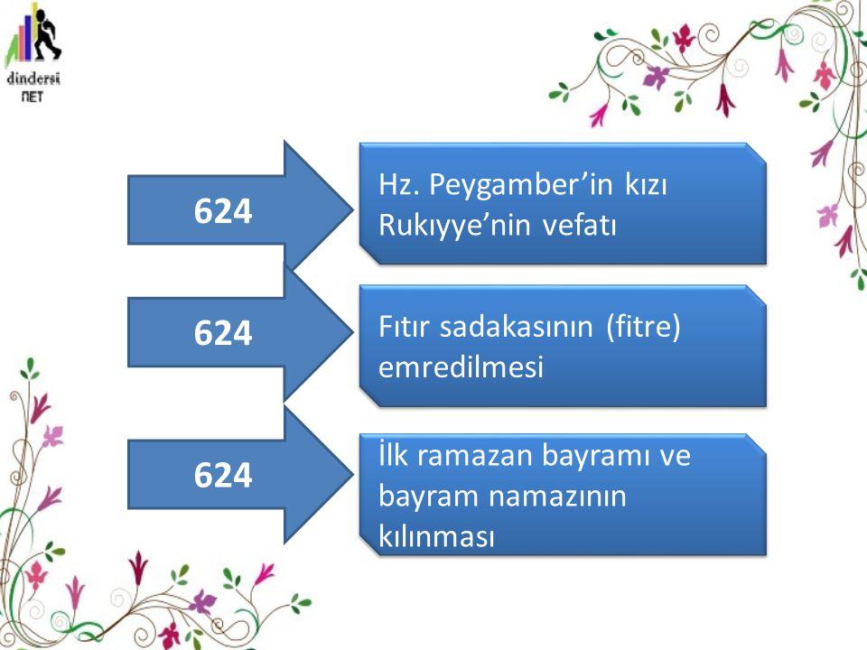 624 624 624 Hz. Peygamber'in kızı Rukıyye'nin vefatı