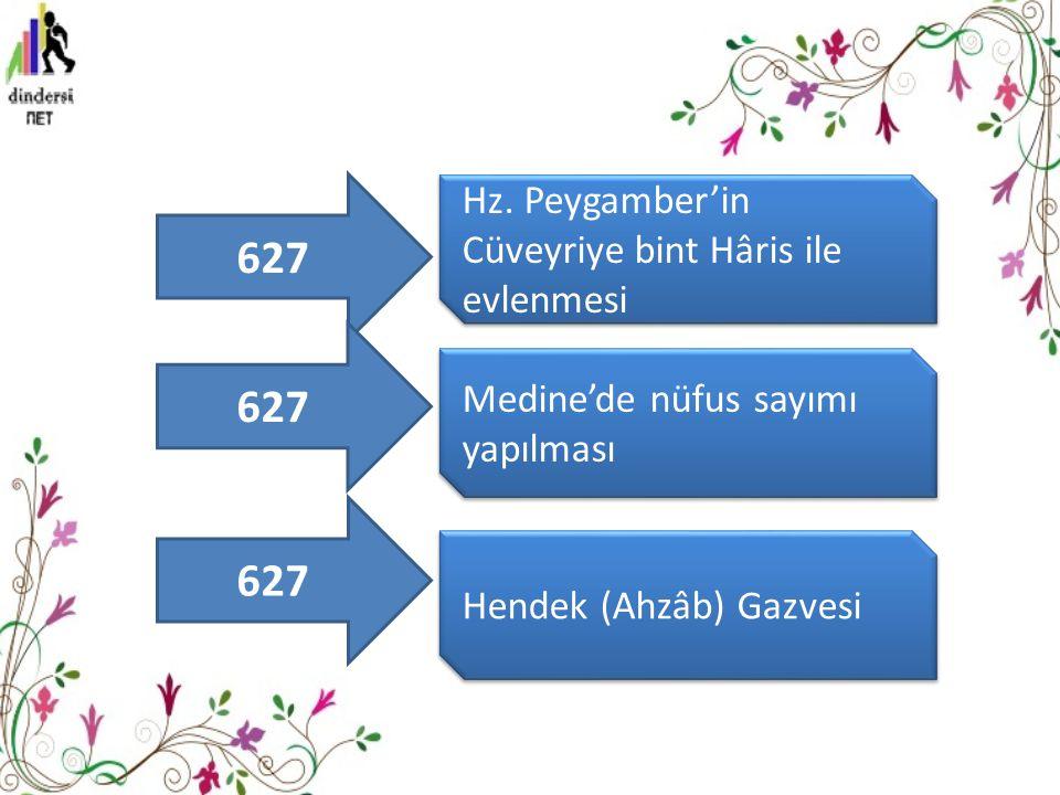 627 627 627 Hz. Peygamber'in Cüveyriye bint Hâris ile evlenmesi