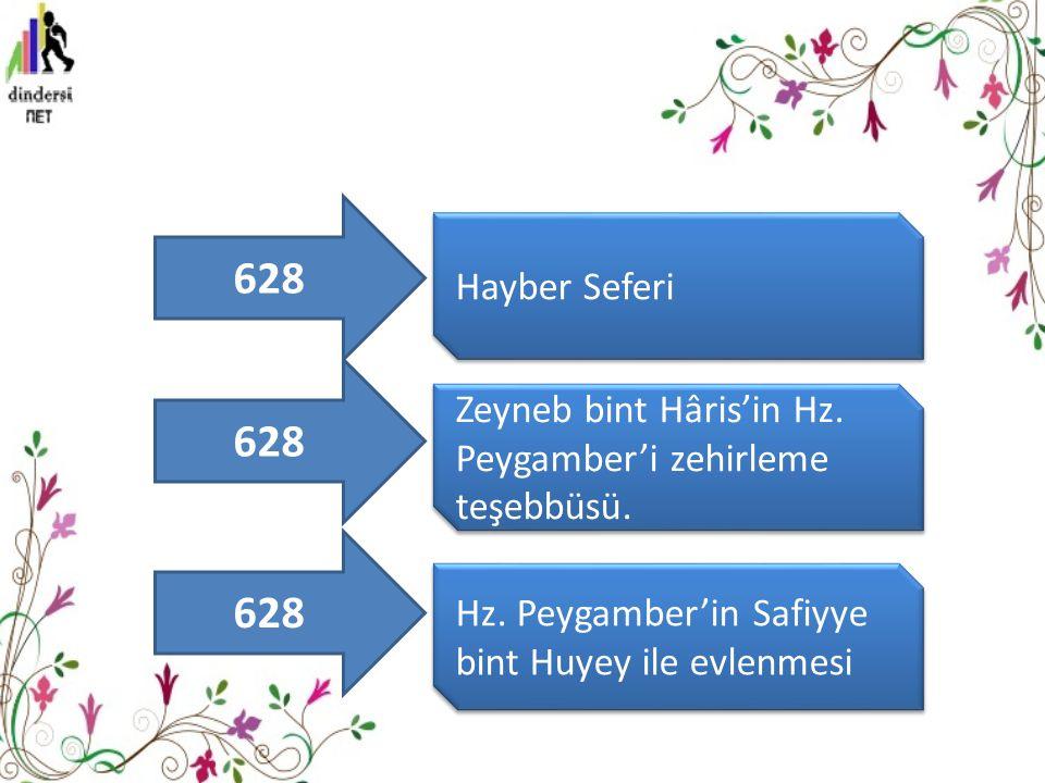 628 Hayber Seferi. 628. Zeyneb bint Hâris'in Hz.