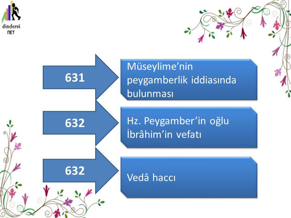 631 632 632 Müseylime'nin peygamberlik iddiasında bulunması