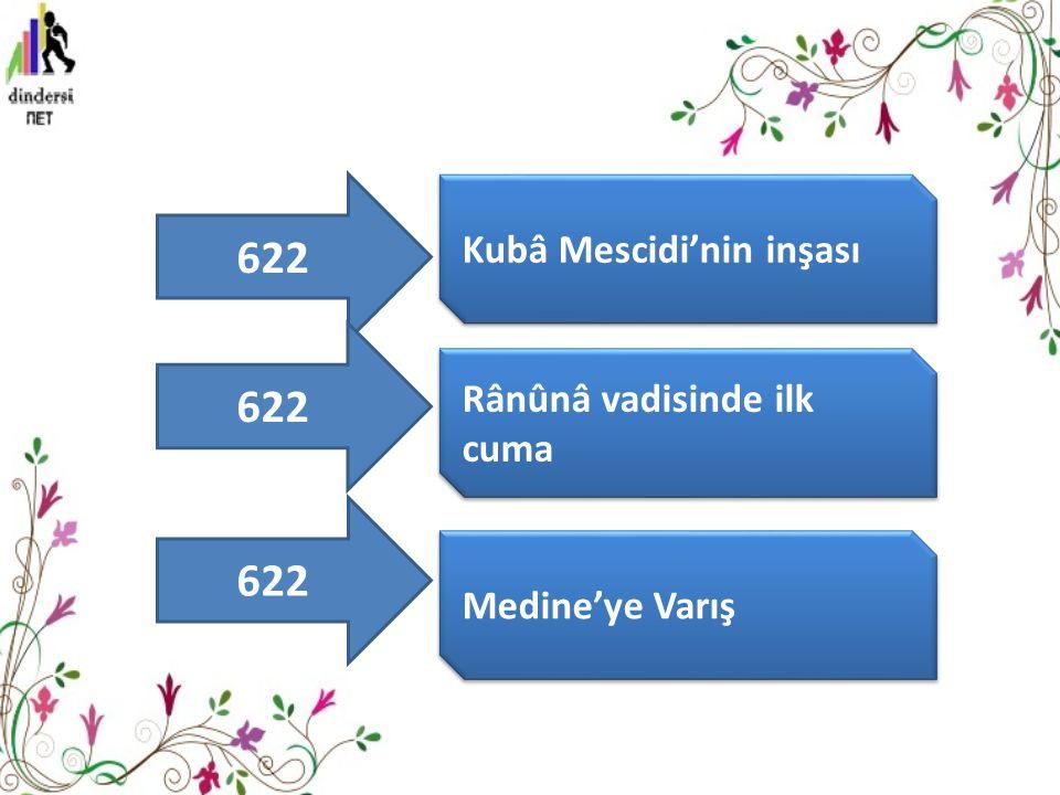 622 622 622 Kubâ Mescidi'nin inşası Rânûnâ vadisinde ilk cuma