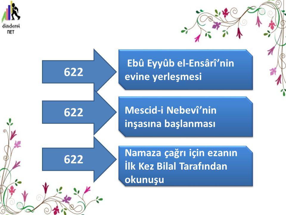 622 622 622 Ebû Eyyûb el-Ensârî'nin evine yerleşmesi