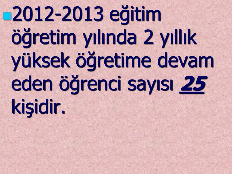 2012-2013 eğitim öğretim yılında 2 yıllık yüksek öğretime devam eden öğrenci sayısı 25 kişidir.