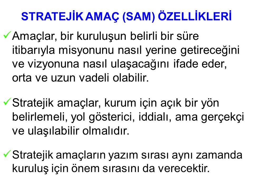 STRATEJİK AMAÇ (SAM) ÖZELLİKLERİ