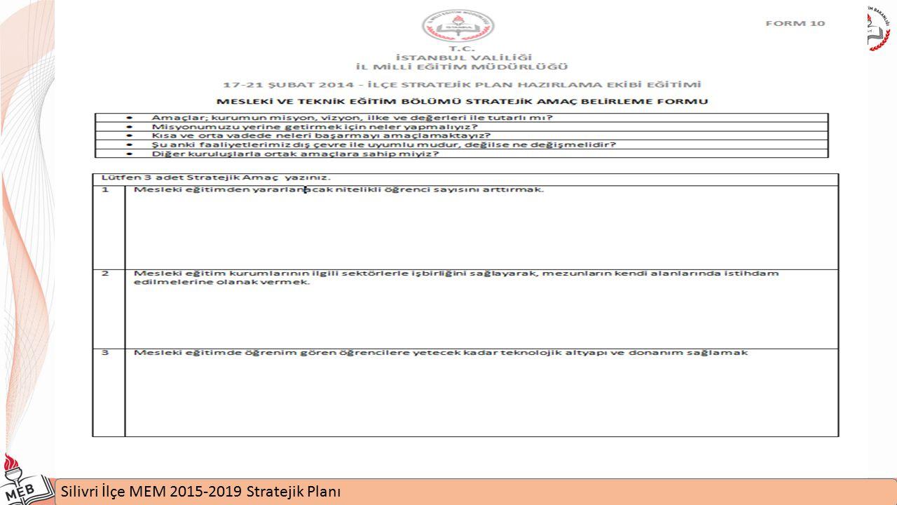 Silivri İlçe MEM 2015-2019 Stratejik Planı