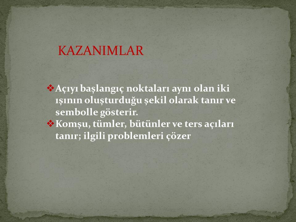 KAZANIMLAR Açıyı başlangıç noktaları aynı olan iki ışının oluşturduğu şekil olarak tanır ve sembolle gösterir.