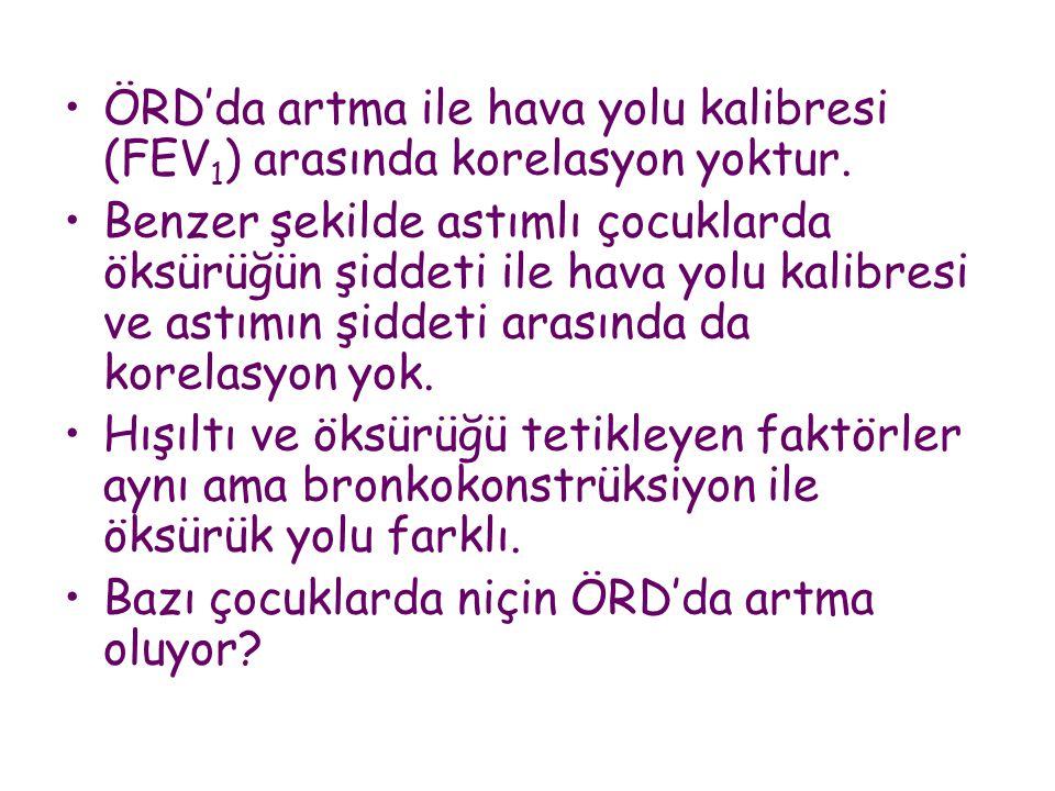 ÖRD'da artma ile hava yolu kalibresi (FEV1) arasında korelasyon yoktur.