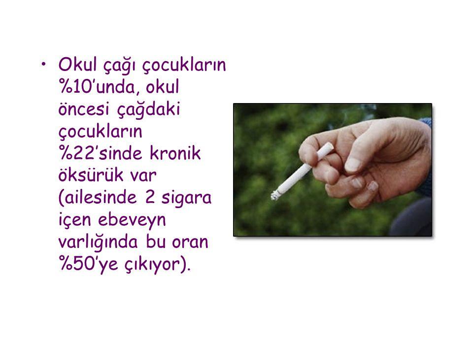 Okul çağı çocukların %10'unda, okul öncesi çağdaki çocukların %22'sinde kronik öksürük var (ailesinde 2 sigara içen ebeveyn varlığında bu oran %50'ye çıkıyor).
