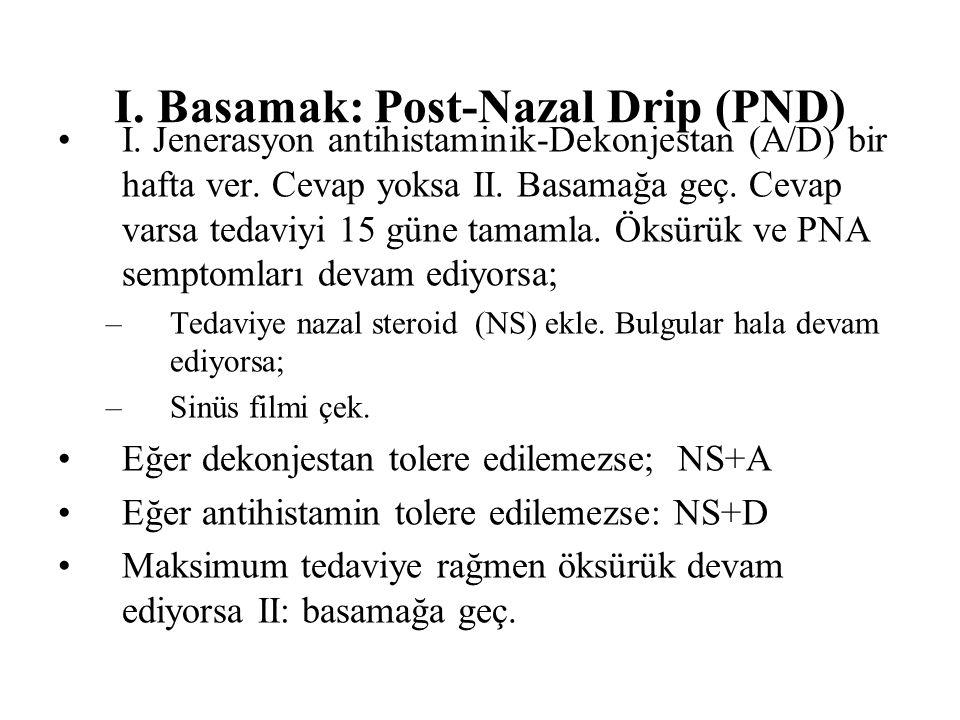 I. Basamak: Post-Nazal Drip (PND)