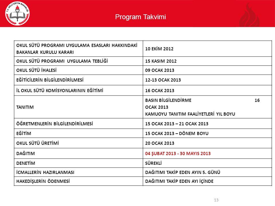 Program Takvimi OKUL SÜTÜ PROGRAMI UYGULAMA ESASLARI HAKKINDAKİ BAKANLAR KURULU KARARI. 10 EKİM 2012.