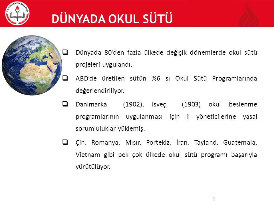 DÜNYADA OKUL SÜTÜ Dünyada 80'den fazla ülkede değişik dönemlerde okul sütü projeleri uygulandı.