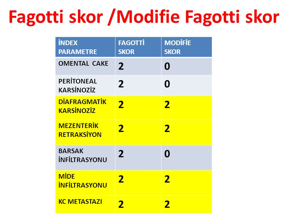 Fagotti skor /Modifie Fagotti skor