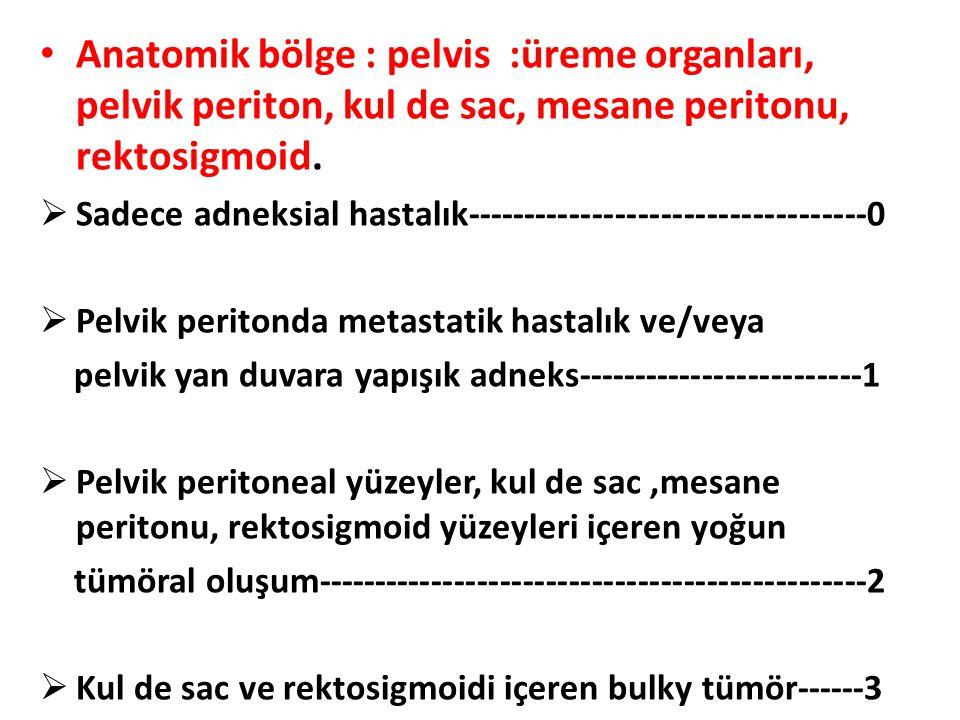 Anatomik bölge : pelvis :üreme organları, pelvik periton, kul de sac, mesane peritonu, rektosigmoid.