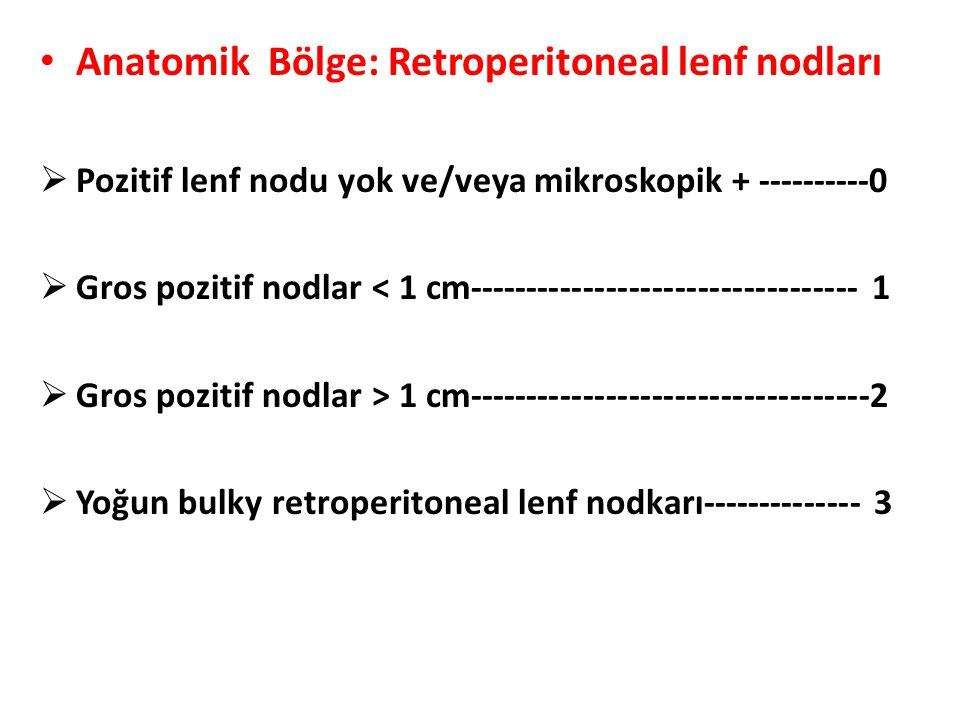 Anatomik Bölge: Retroperitoneal lenf nodları