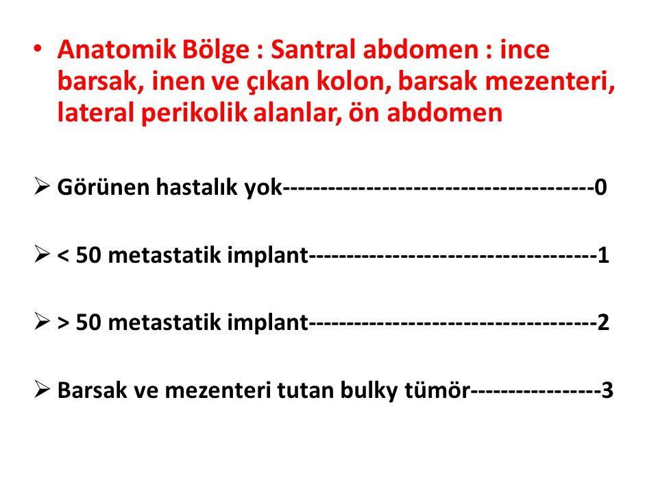 Anatomik Bölge : Santral abdomen : ince barsak, inen ve çıkan kolon, barsak mezenteri, lateral perikolik alanlar, ön abdomen