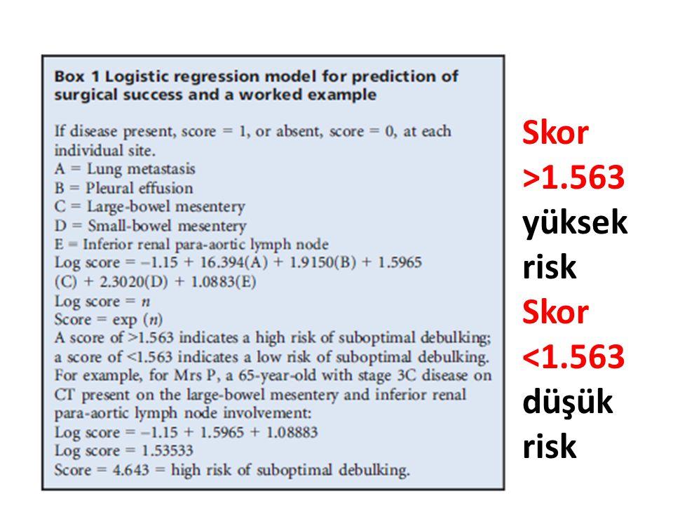 Skor >1.563 yüksek risk <1.563 düşük risk
