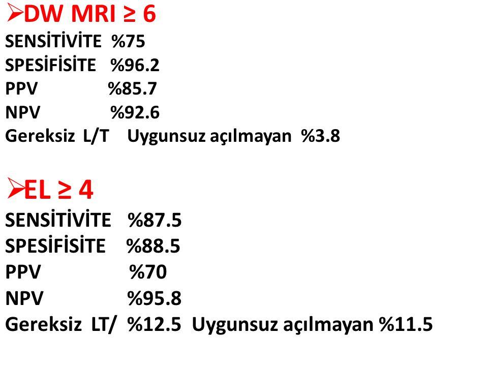 EL ≥ 4 DW MRI ≥ 6 SENSİTİVİTE %87.5 SPESİFİSİTE %88.5 PPV %70