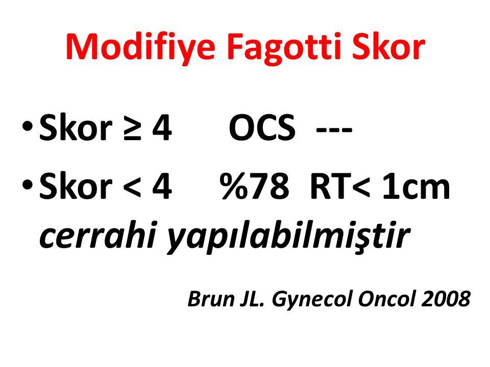 Modifiye Fagotti Skor Skor ≥ 4 OCS --- Skor < 4 %78 RT< 1cm cerrahi yapılabilmiştir.