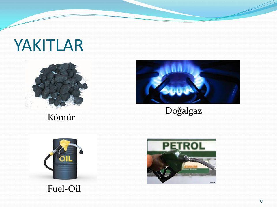 YAKITLAR Doğalgaz Kömür Fuel-Oil