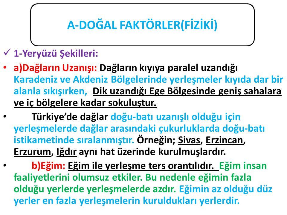A-DOĞAL FAKTÖRLER(FİZİKİ)