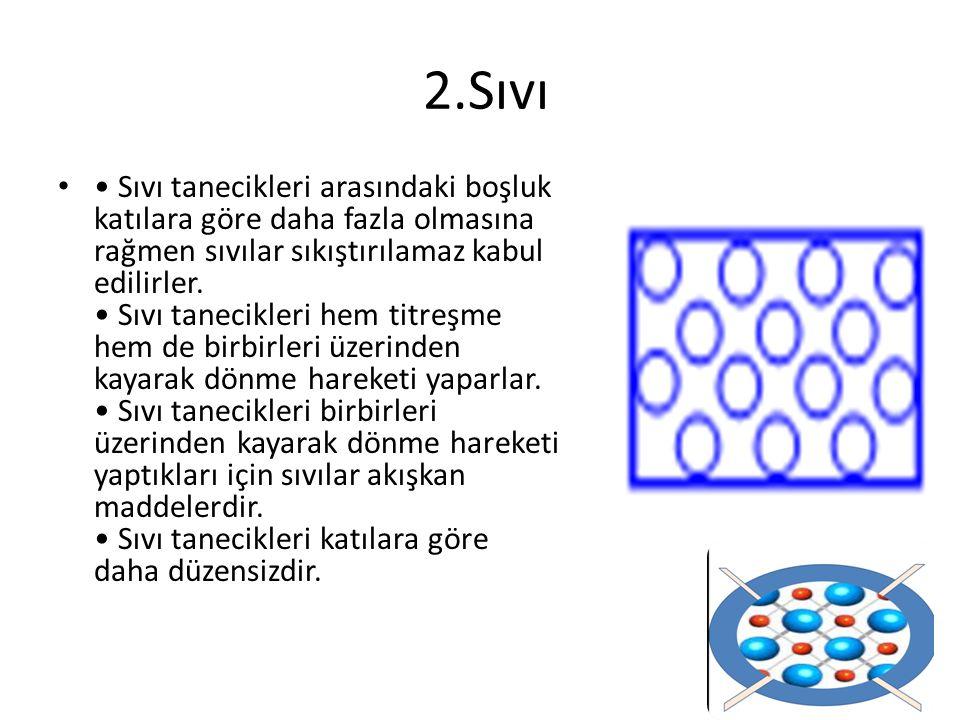 2.Sıvı