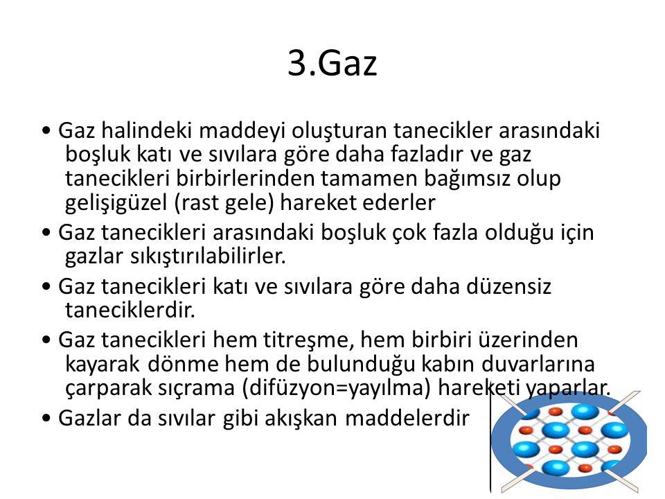 3.Gaz
