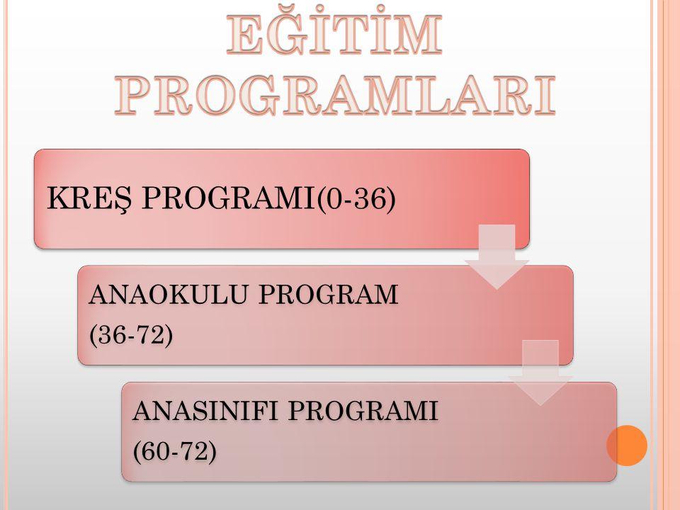 EĞİTİM PROGRAMLARI KREŞ PROGRAMI(0-36) ANAOKULU PROGRAM (36-72)