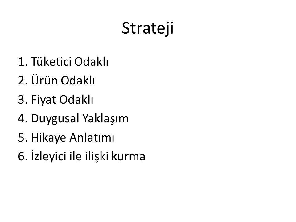 Strateji 1. Tüketici Odaklı 2. Ürün Odaklı 3. Fiyat Odaklı 4.