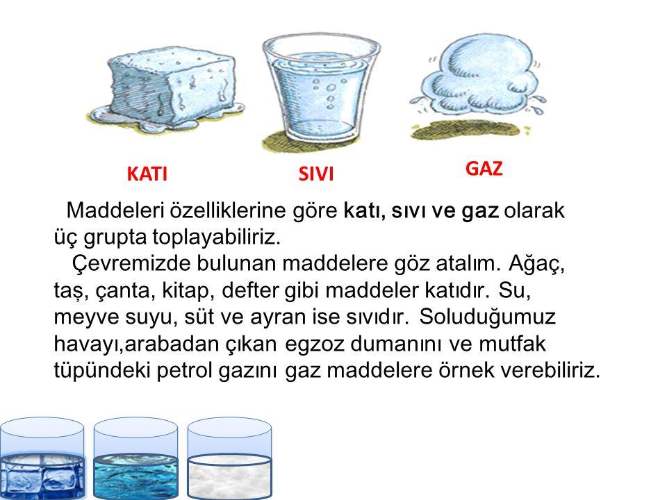 GAZ KATI. SIVI. Maddeleri özelliklerine göre katı, sıvı ve gaz olarak. üç grupta toplayabiliriz.