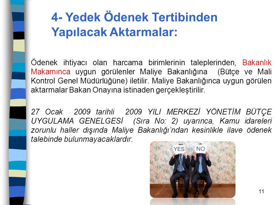 4- Yedek Ödenek Tertibinden Yapılacak Aktarmalar: