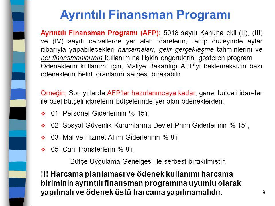 Ayrıntılı Finansman Programı