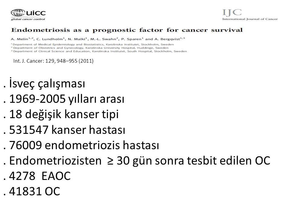 . 76009 endometriozis hastası