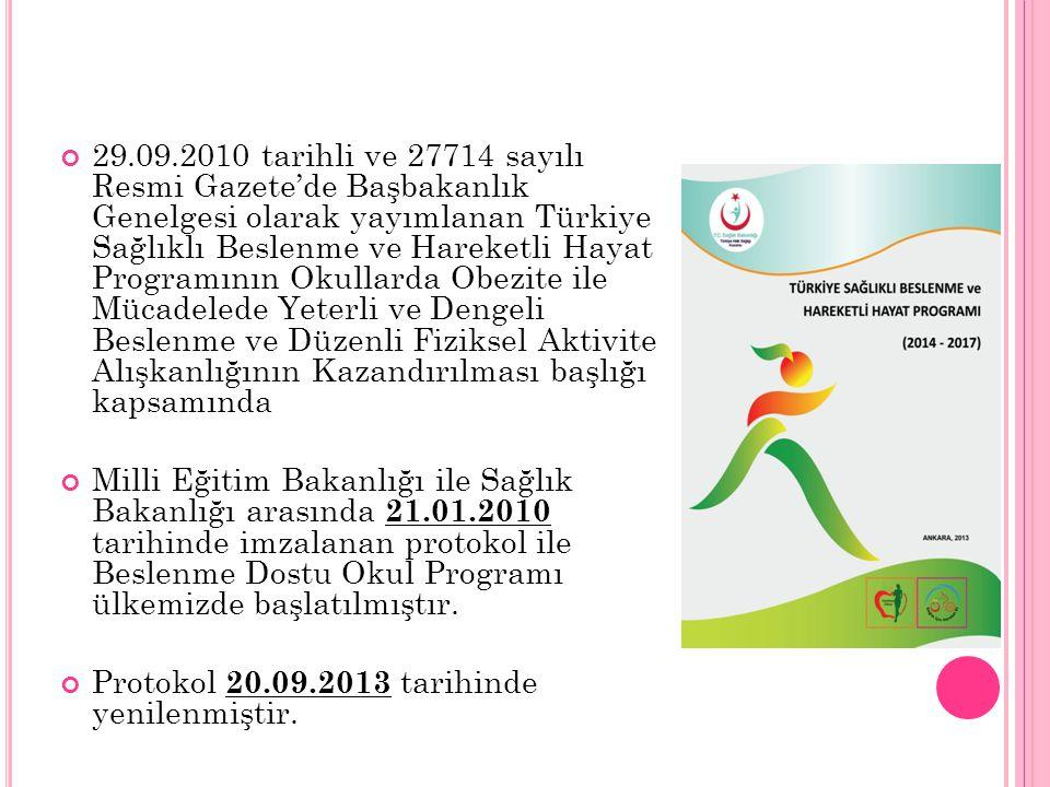29.09.2010 tarihli ve 27714 sayılı Resmi Gazete'de Başbakanlık Genelgesi olarak yayımlanan Türkiye Sağlıklı Beslenme ve Hareketli Hayat Programının Okullarda Obezite ile Mücadelede Yeterli ve Dengeli Beslenme ve Düzenli Fiziksel Aktivite Alışkanlığının Kazandırılması başlığı kapsamında