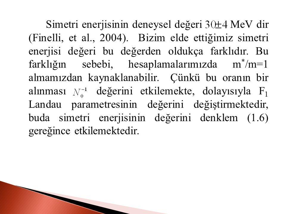Simetri enerjisinin deneysel değeri MeV dir (Finelli, et al. , 2004)