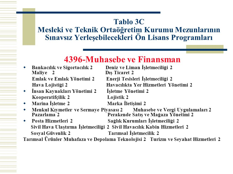 4396-Muhasebe ve Finansman