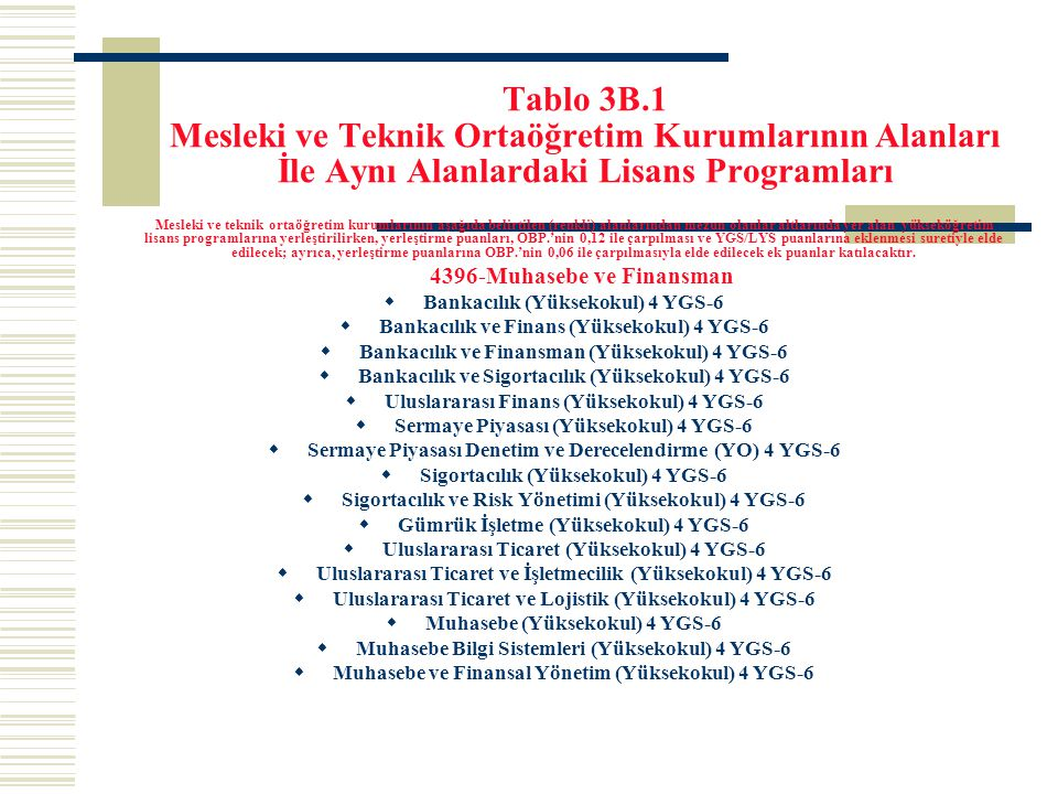 Tablo 3B.1 Mesleki ve Teknik Ortaöğretim Kurumlarının Alanları İle Aynı Alanlardaki Lisans Programları