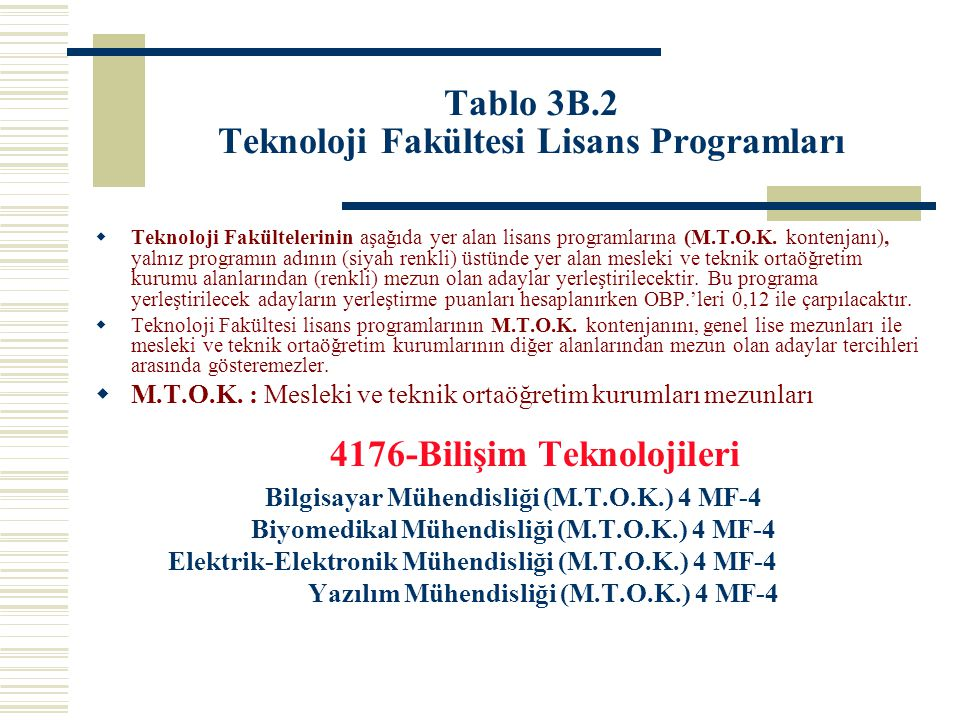 Tablo 3B.2 Teknoloji Fakültesi Lisans Programları