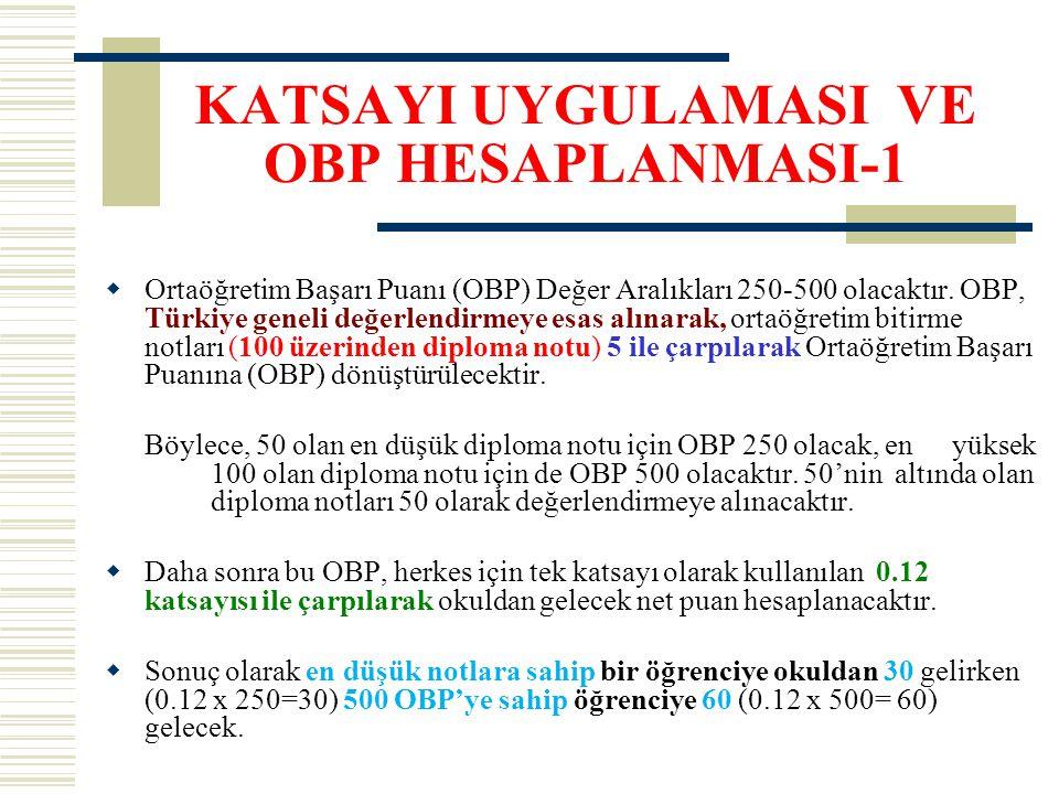 KATSAYI UYGULAMASI VE OBP HESAPLANMASI-1