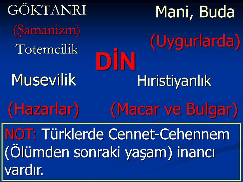 DİN Mani, Buda (Uygurlarda) Musevilik (Hazarlar) (Macar ve Bulgar)