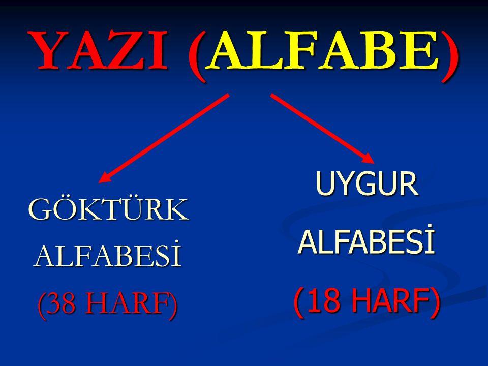 YAZI (ALFABE) UYGUR ALFABESİ (18 HARF) GÖKTÜRK ALFABESİ (38 HARF)