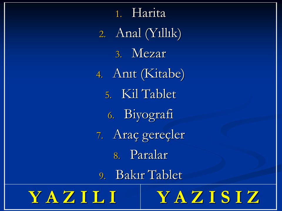 Y A Z I L I Y A Z I S I Z Harita Anal (Yıllık) Mezar Anıt (Kitabe)