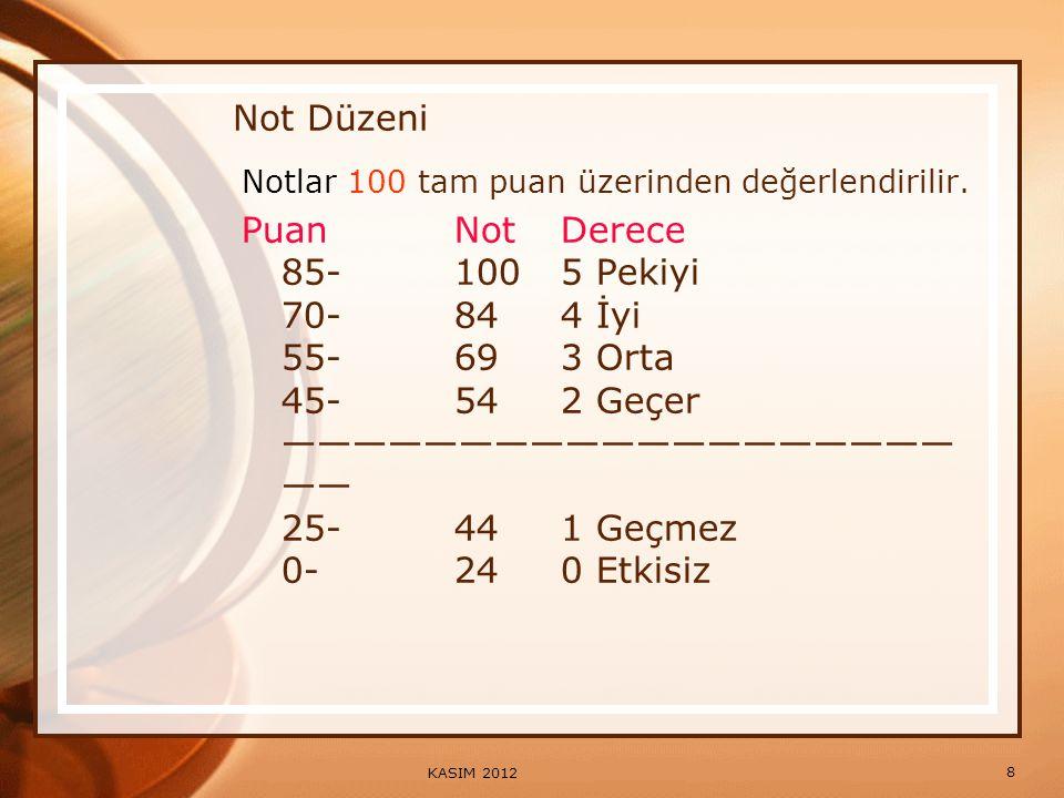 Not Düzeni Notlar 100 tam puan üzerinden değerlendirilir.