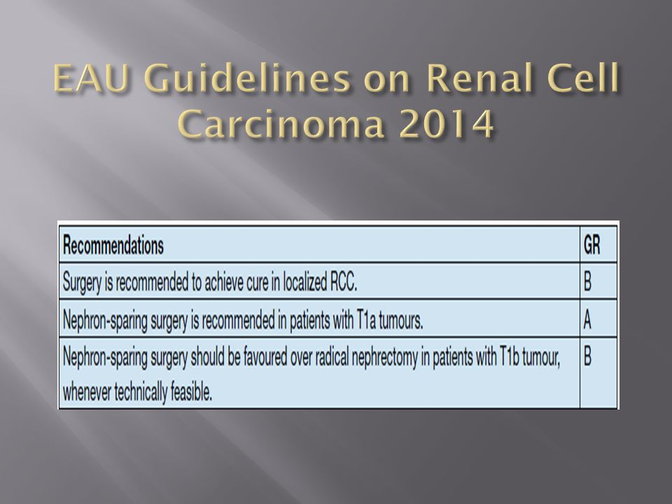 EAU Guidelines on Renal Cell Carcinoma 2014