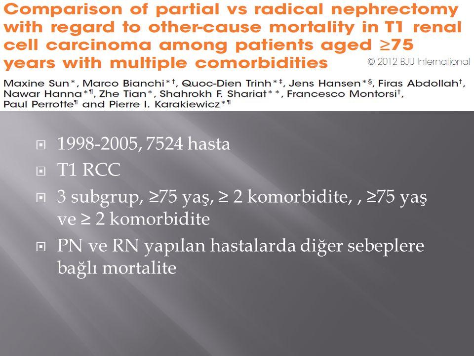 1998-2005, 7524 hasta T1 RCC. 3 subgrup, ≥75 yaş, ≥ 2 komorbidite, , ≥75 yaş ve ≥ 2 komorbidite.
