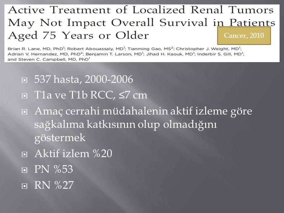 Cancer, 2010 537 hasta, 2000-2006. T1a ve T1b RCC, ≤7 cm. Amaç cerrahi müdahalenin aktif izleme göre sağkalıma katkısının olup olmadığını göstermek.