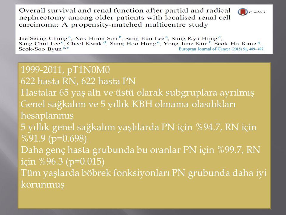 Sdfaafaasfasfvsaxz 1999-2011, pT1N0M0 622 hasta RN, 622 hasta PN