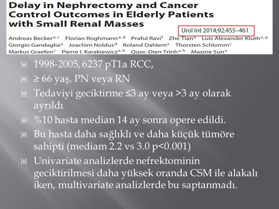 1998-2005, 6237 pT1a RCC, ≥ 66 yaş, PN veya RN. Tedaviyi geciktirme ≤3 ay veya >3 ay olarak ayrıldı.