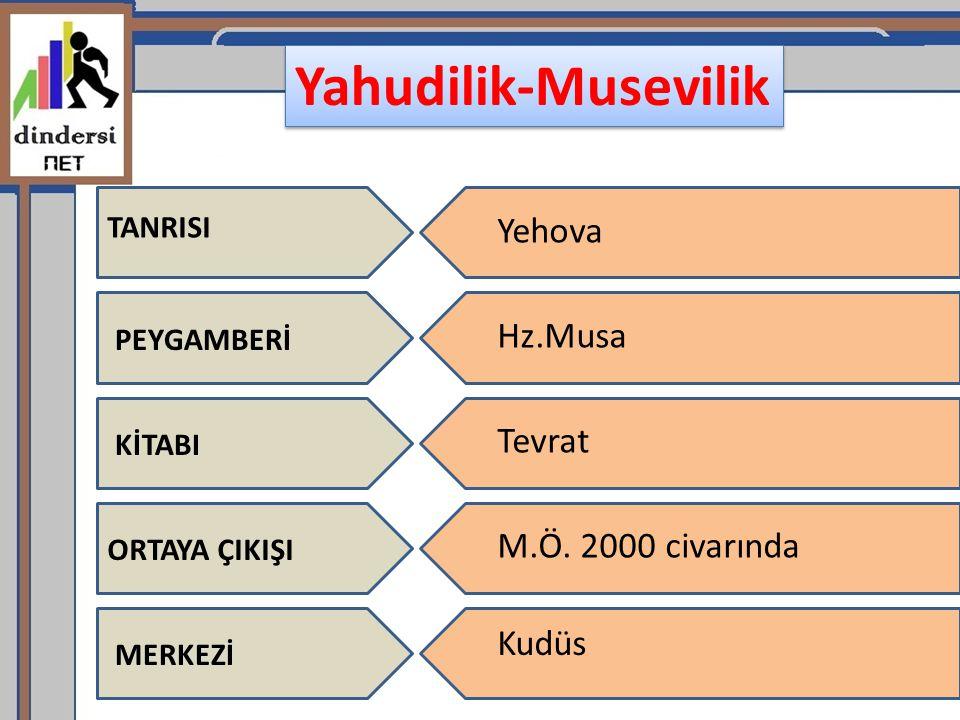Yahudilik-Musevilik Yehova Hz.Musa Tevrat M.Ö. 2000 civarında Kudüs